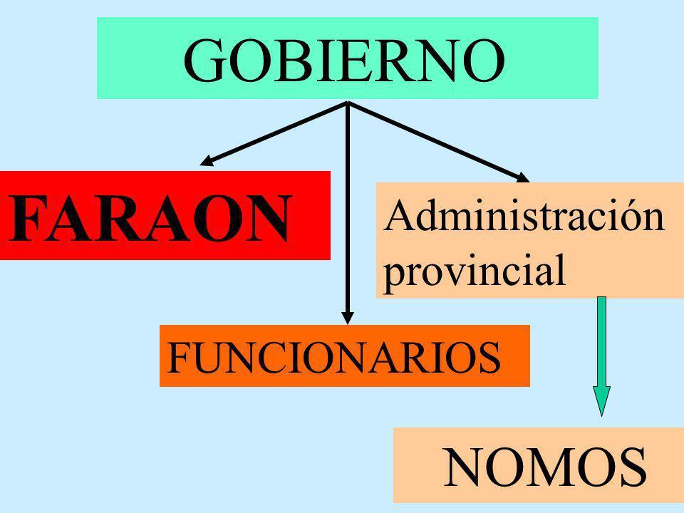 GOBIERNO FARAON Administración provincial FUNCIONARIOS NOMOS