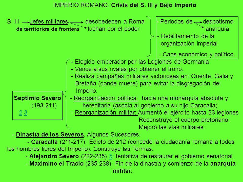 IMPERIO ROMANO: Crisis del S. III y Bajo Imperio