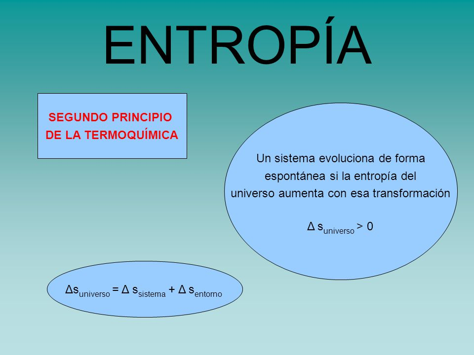 ENTROPÍA SEGUNDO PRINCIPIO DE LA TERMOQUÍMICA