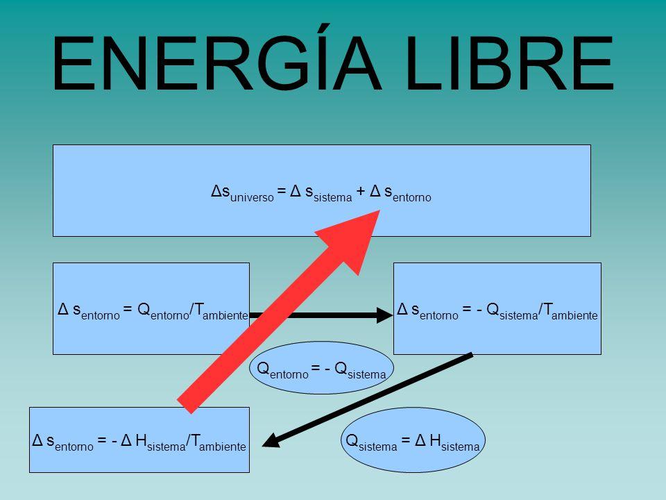 ENERGÍA LIBRE Δsuniverso = Δ ssistema + Δ sentorno