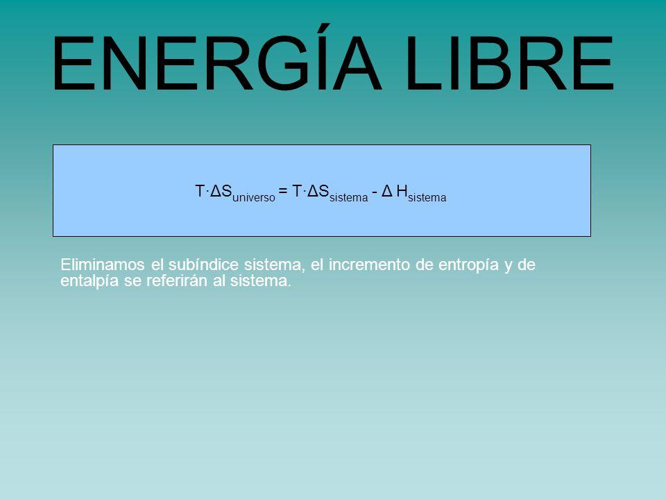 ENERGÍA LIBRE T·ΔSuniverso = T·ΔSsistema - Δ Hsistema
