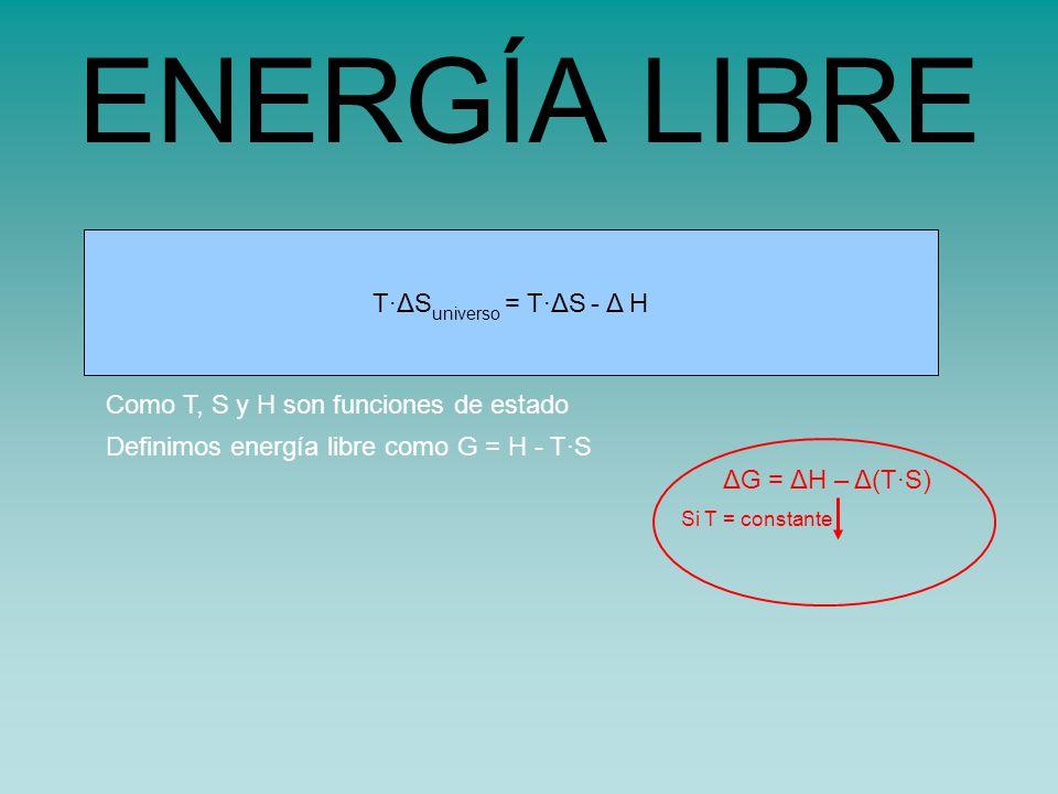 ENERGÍA LIBRE T·ΔSuniverso = T·ΔS - Δ H