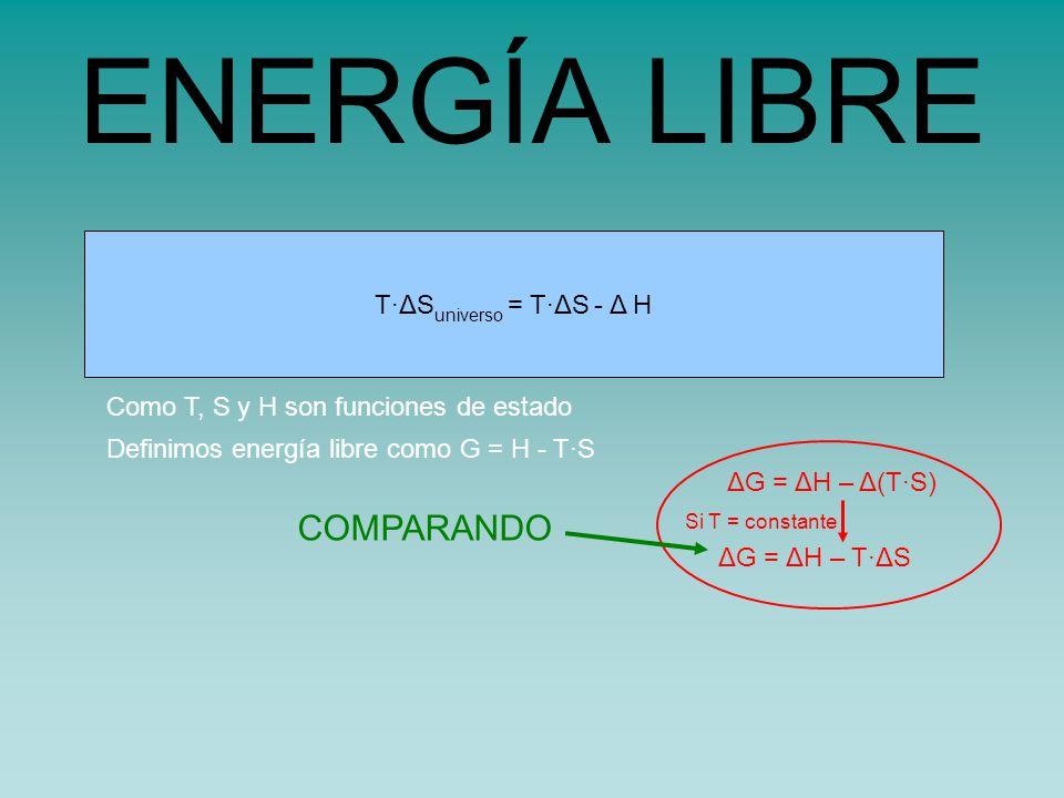 ENERGÍA LIBRE COMPARANDO T·ΔSuniverso = T·ΔS - Δ H