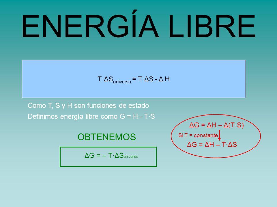 ENERGÍA LIBRE OBTENEMOS T·ΔSuniverso = T·ΔS - Δ H