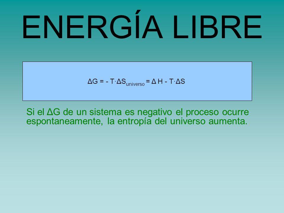 ENERGÍA LIBRE ΔG = - T·ΔSuniverso = Δ H - T·ΔS. ߡsuniverso = ߡssistema - ߡHsistema/T.