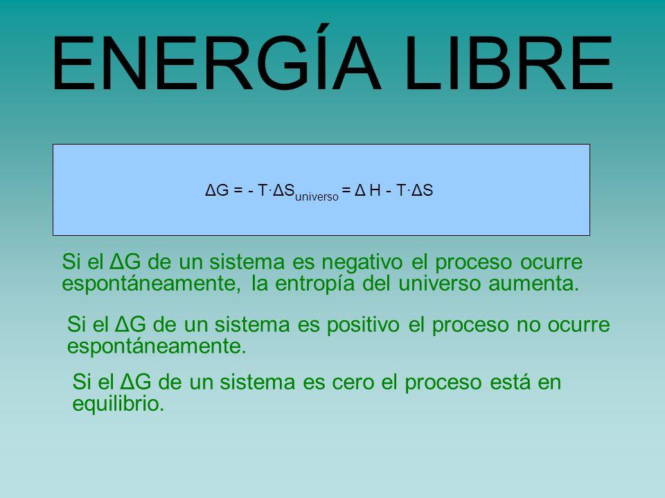 ENERGÍA LIBRE ߡsuniverso = ߡssistema - ߡHsistema/T. ΔG = - T·ΔSuniverso = Δ H - T·ΔS.