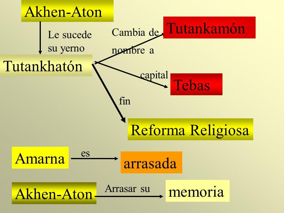 Akhen-Aton Tutankamón Tutankhatón Tebas Reforma Religiosa Amarna