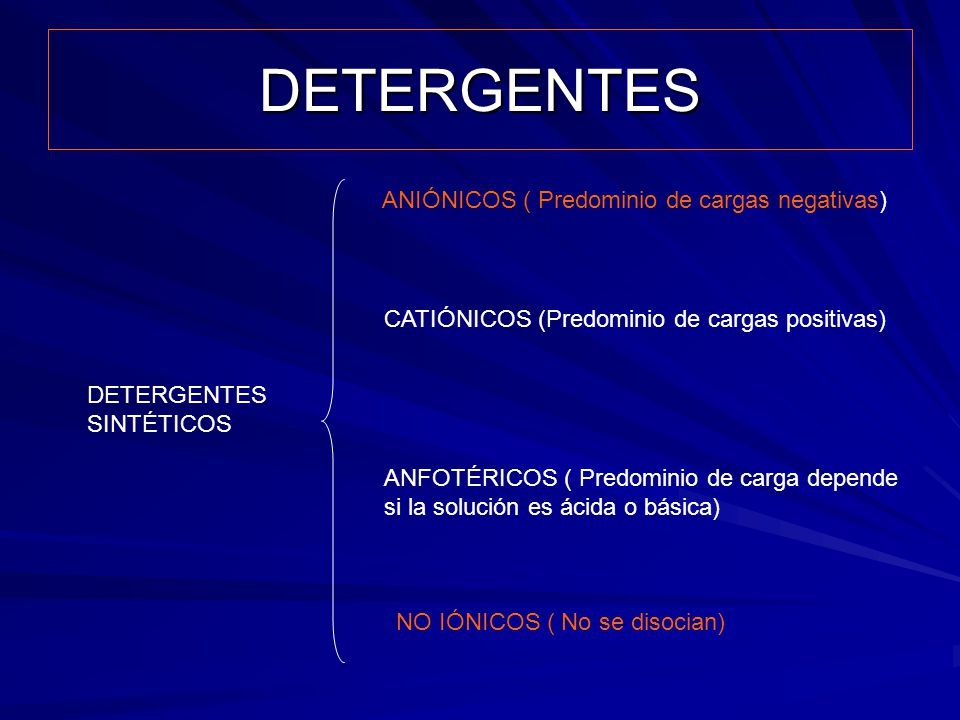 DETERGENTES ANIÓNICOS ( Predominio de cargas negativas)