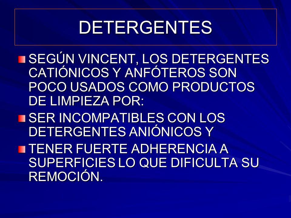 DETERGENTES SEGÚN VINCENT, LOS DETERGENTES CATIÓNICOS Y ANFÓTEROS SON POCO USADOS COMO PRODUCTOS DE LIMPIEZA POR: