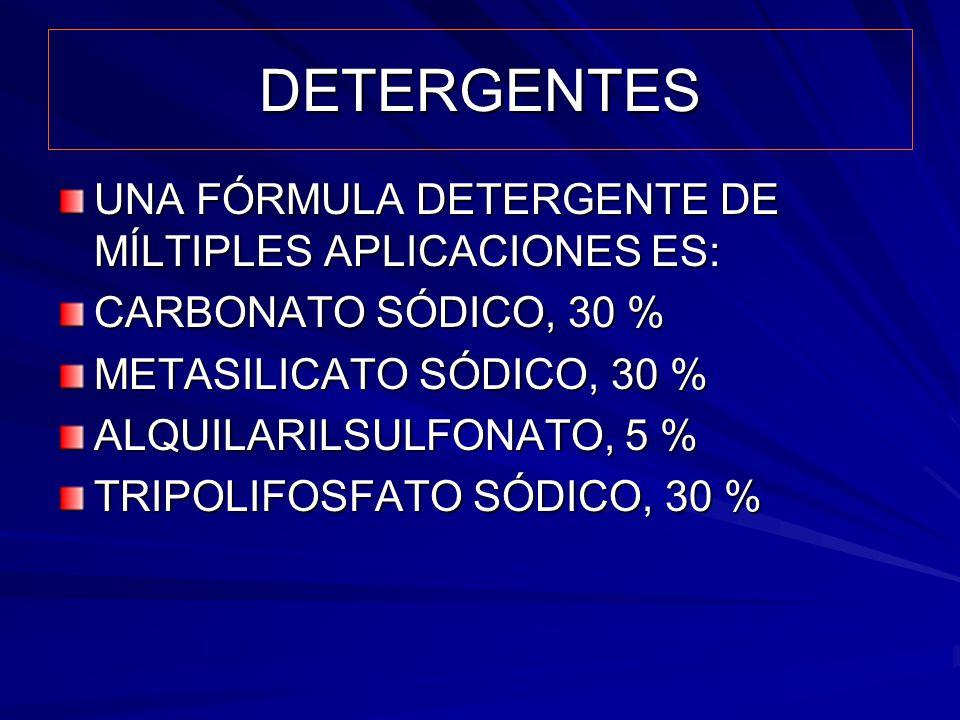 DETERGENTES UNA FÓRMULA DETERGENTE DE MÍLTIPLES APLICACIONES ES:
