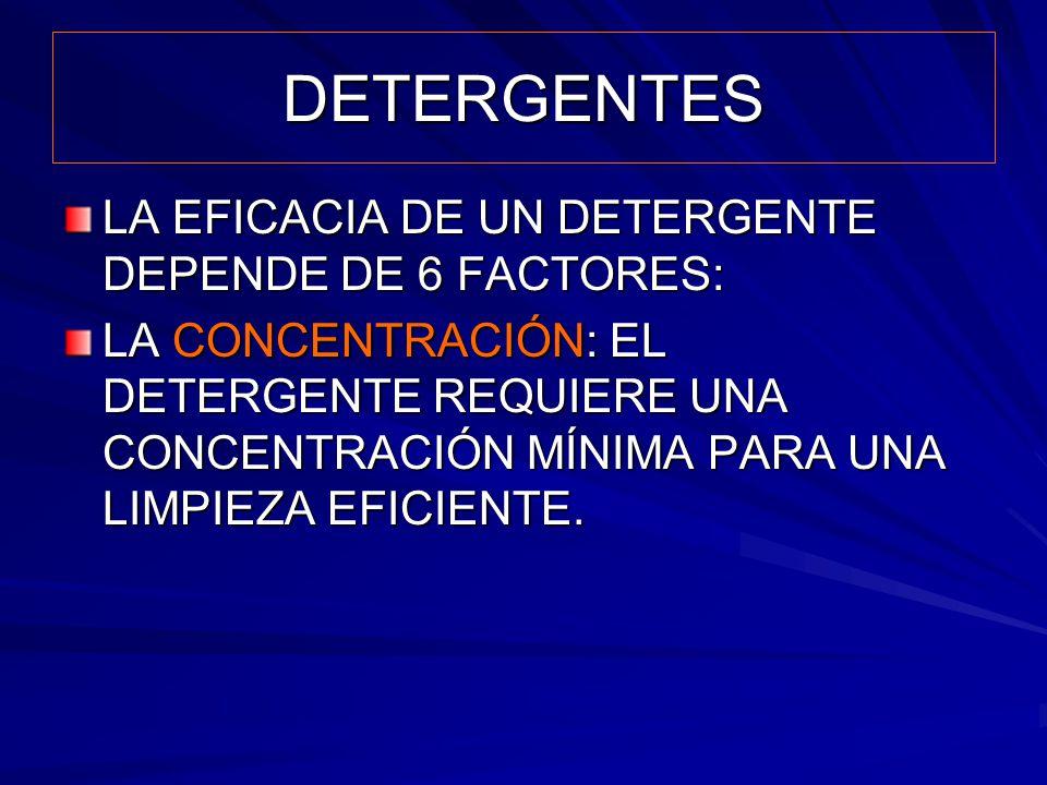 DETERGENTES LA EFICACIA DE UN DETERGENTE DEPENDE DE 6 FACTORES: