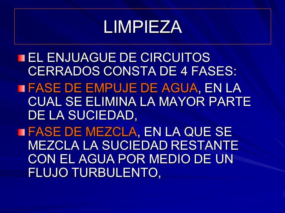 LIMPIEZA EL ENJUAGUE DE CIRCUITOS CERRADOS CONSTA DE 4 FASES: