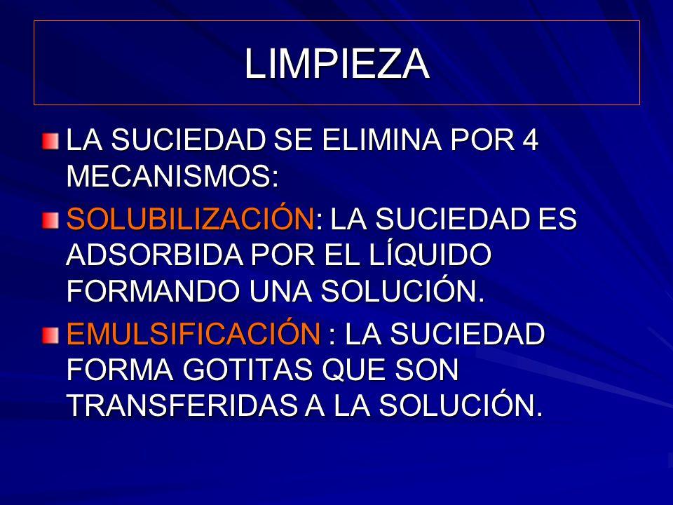 LIMPIEZA LA SUCIEDAD SE ELIMINA POR 4 MECANISMOS: