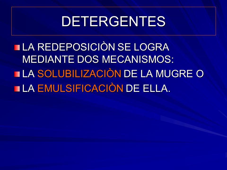 DETERGENTES LA REDEPOSICIÒN SE LOGRA MEDIANTE DOS MECANISMOS: