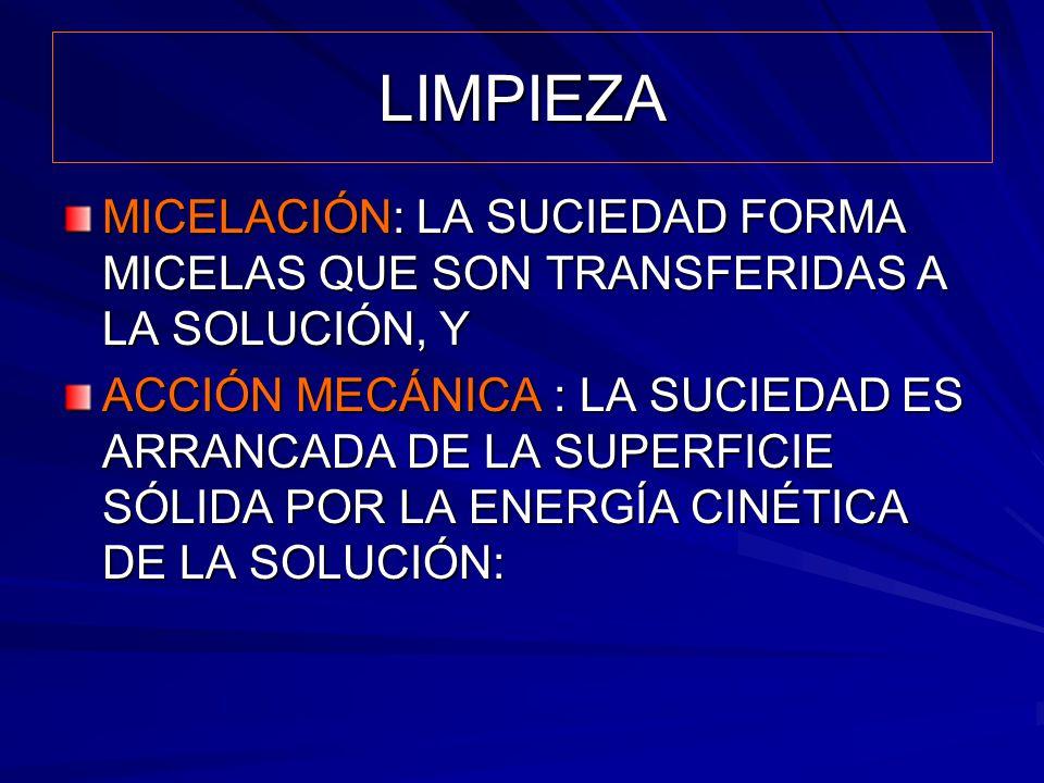 LIMPIEZA MICELACIÓN: LA SUCIEDAD FORMA MICELAS QUE SON TRANSFERIDAS A LA SOLUCIÓN, Y.