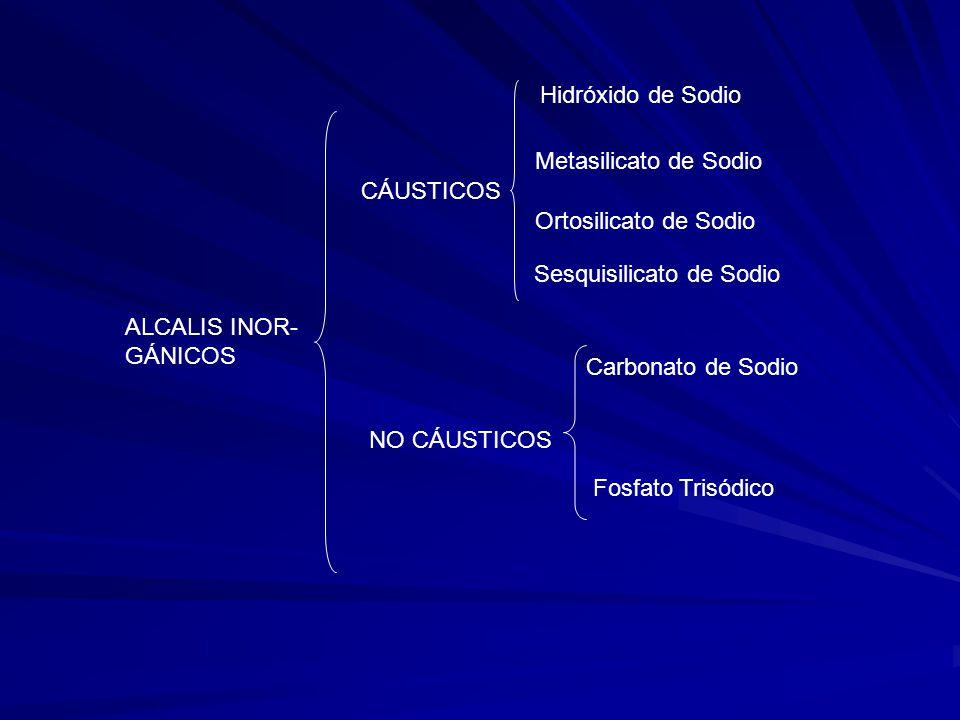 Hidróxido de Sodio Metasilicato de Sodio. CÁUSTICOS. Ortosilicato de Sodio. Sesquisilicato de Sodio.