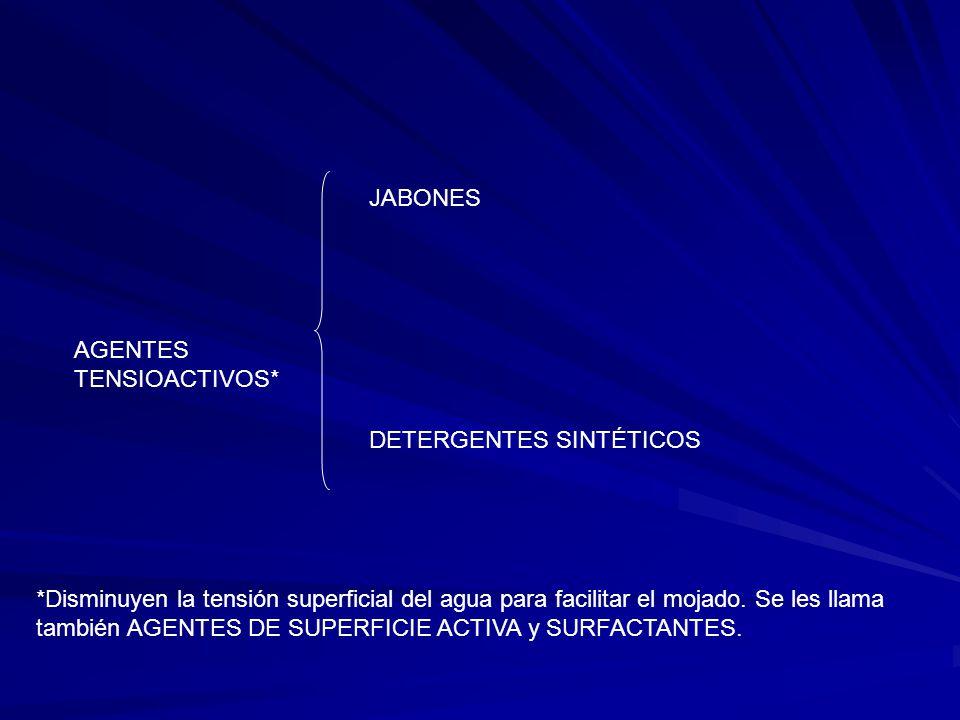 JABONES AGENTES TENSIOACTIVOS* DETERGENTES SINTÉTICOS.