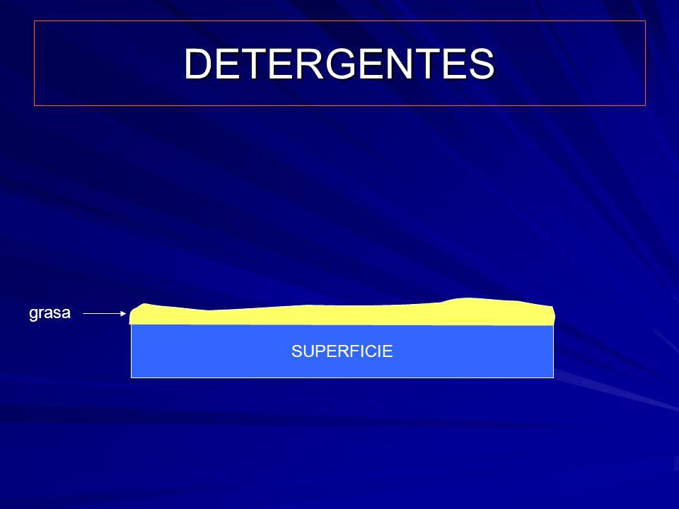 DETERGENTES grasa SUPERFICIE