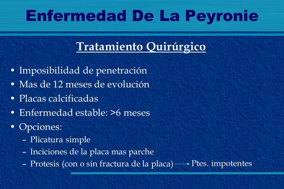Enfermedad De La Peyronie