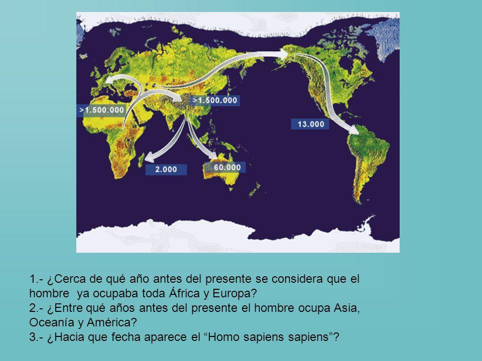 1.- ¿Cerca de qué año antes del presente se considera que el hombre ya ocupaba toda África y Europa