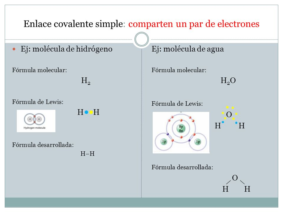 Enlace covalente simple: comparten un par de electrones
