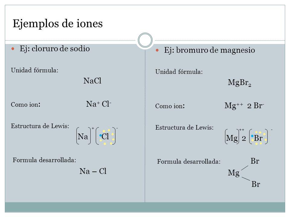 Ejemplos de iones Ej: cloruro de sodio Ej: bromuro de magnesio NaCl