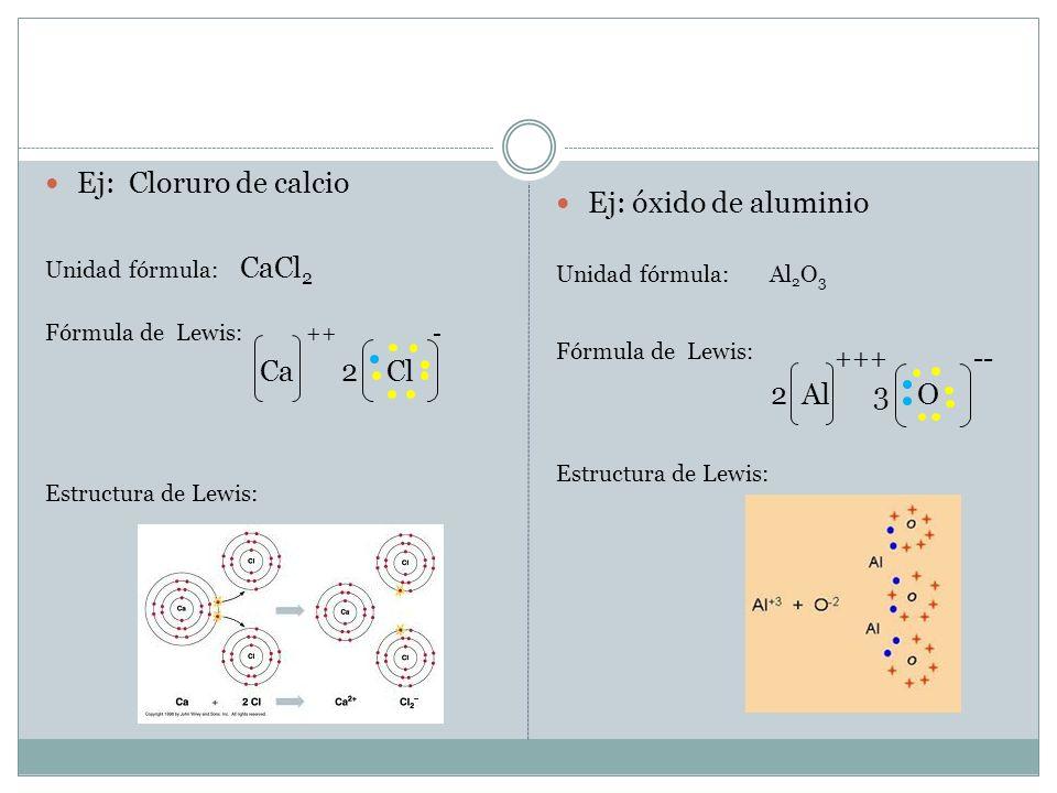 Ej: Cloruro de calcio Ej: óxido de aluminio Ca 2 Cl 2 Al 3 O