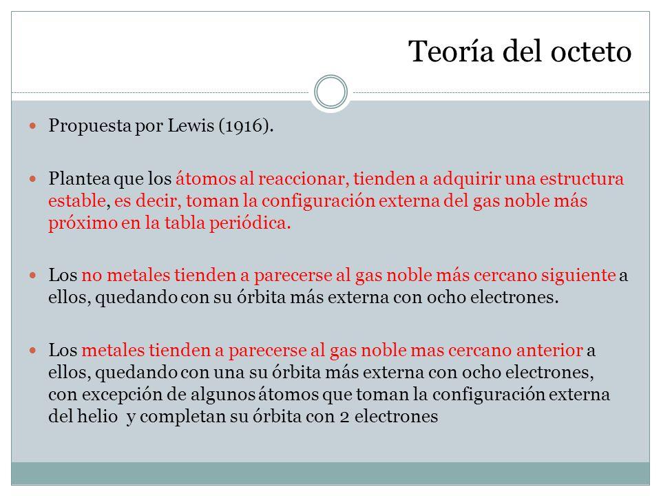 Teoría del octeto Propuesta por Lewis (1916).