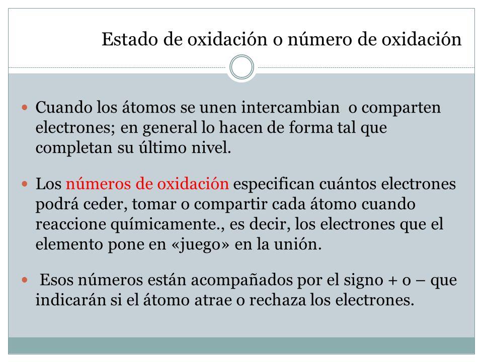 Estado de oxidación o número de oxidación