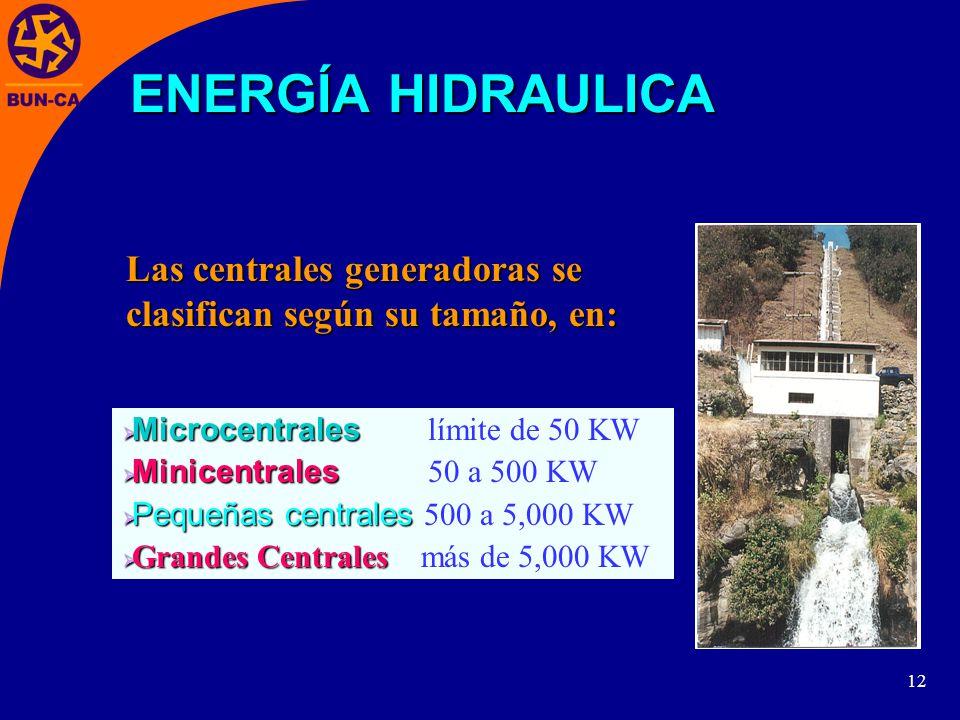 ENERGÍA HIDRAULICA Las centrales generadoras se clasifican según su tamaño, en: Microcentrales límite de 50 KW.
