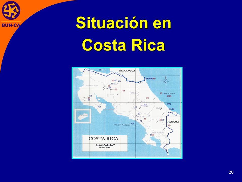 Situación en Costa Rica