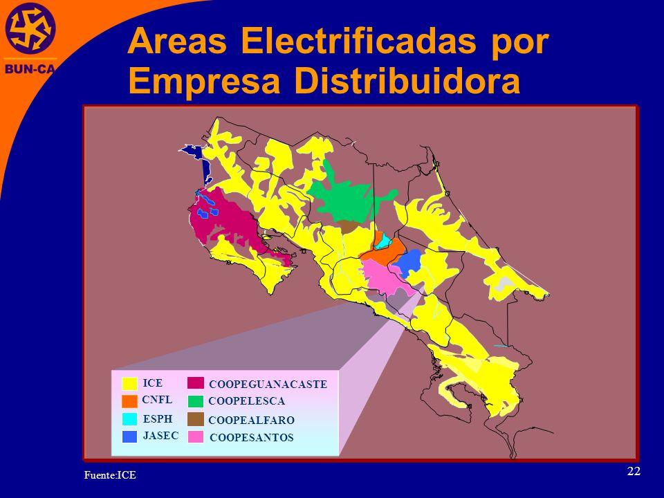 Areas Electrificadas por Empresa Distribuidora