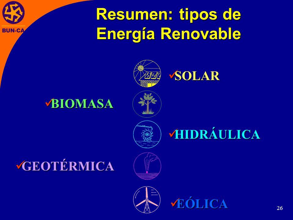 Resumen: tipos de Energía Renovable
