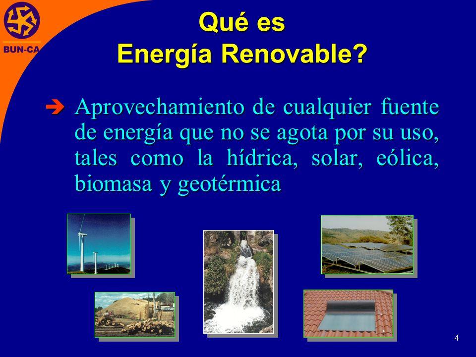 Qué es Energía Renovable