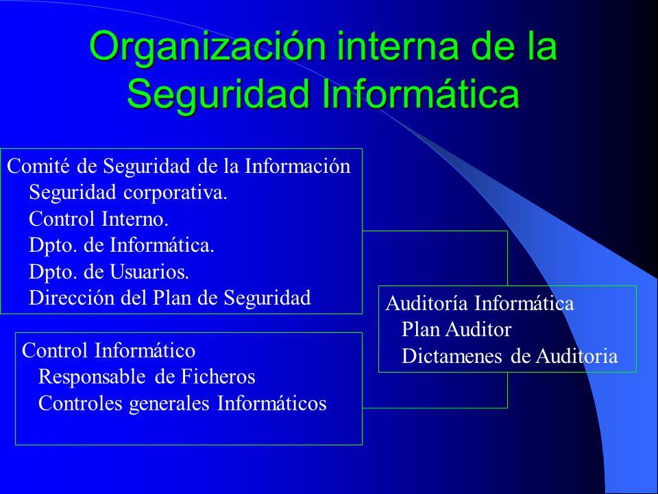 Organización interna de la Seguridad Informática