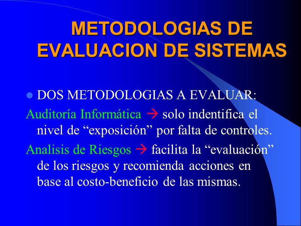 METODOLOGIAS DE EVALUACION DE SISTEMAS