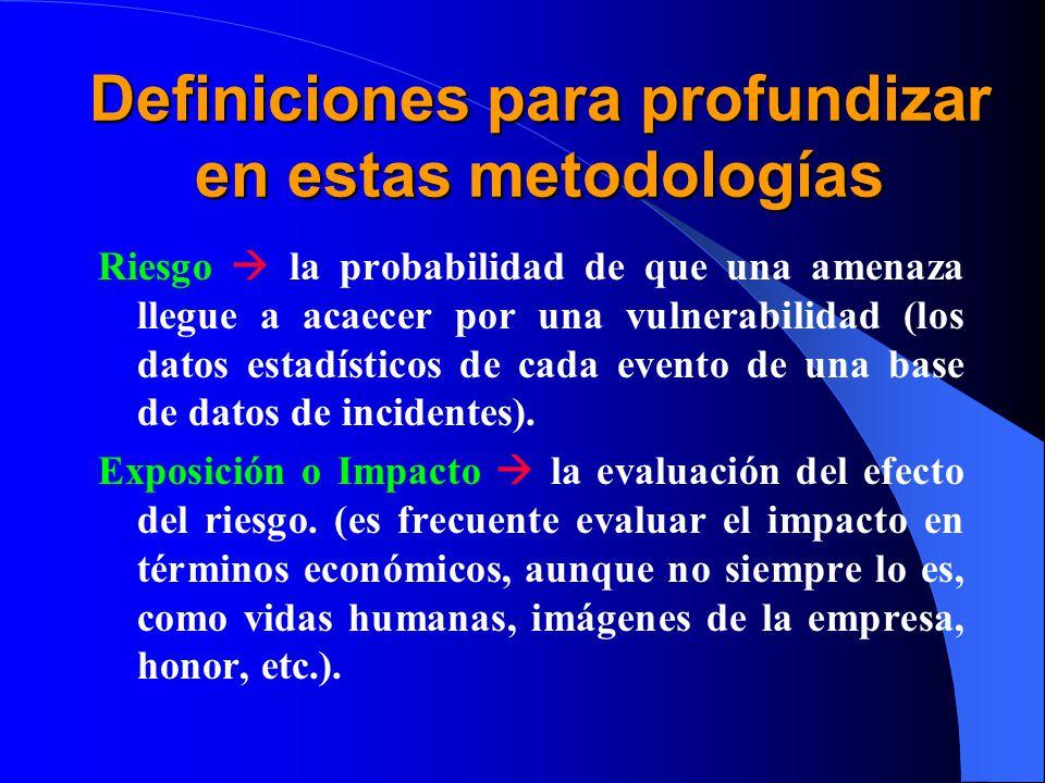 Definiciones para profundizar en estas metodologías