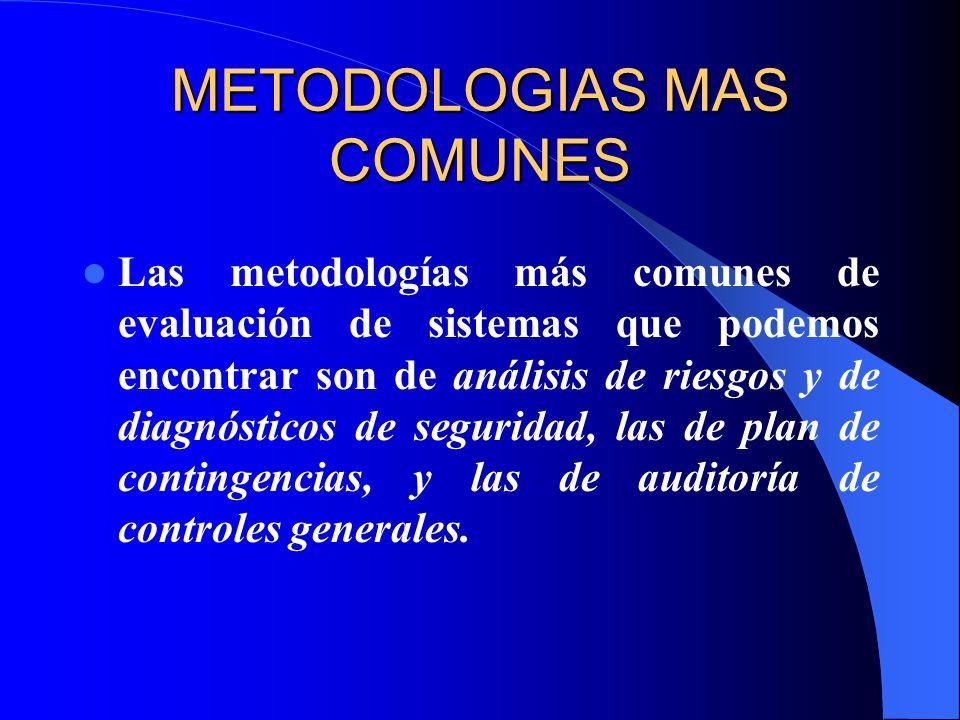 METODOLOGIAS MAS COMUNES