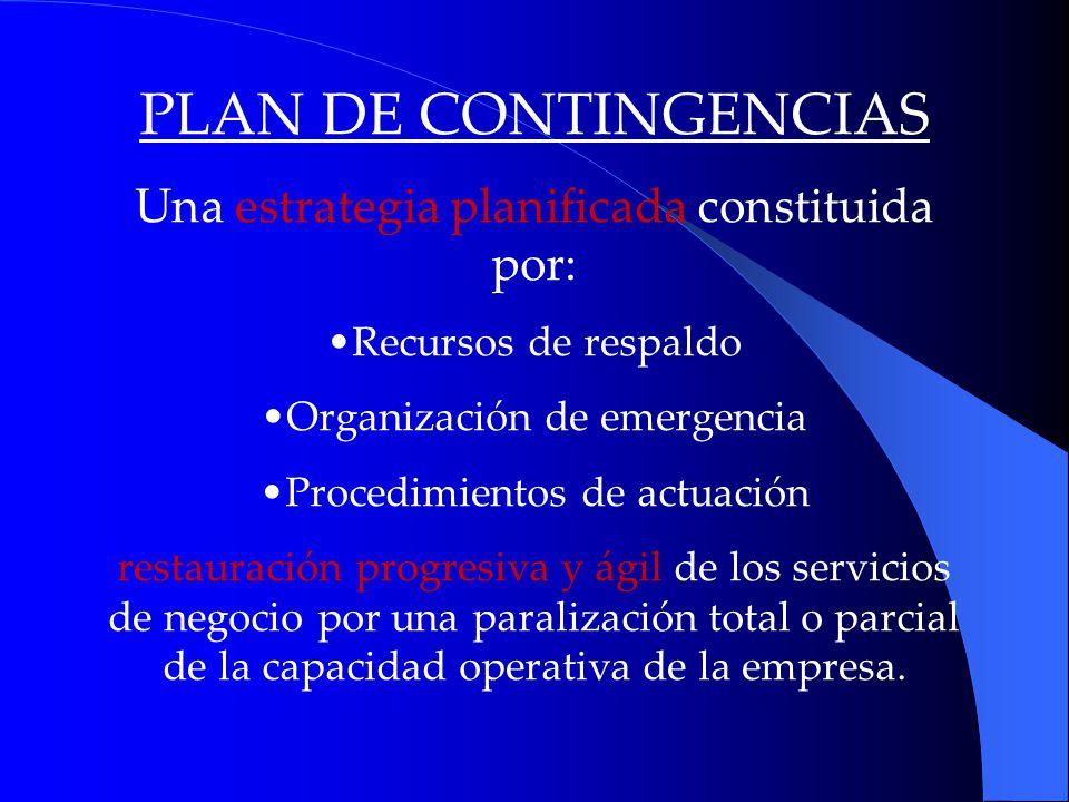 PLAN DE CONTINGENCIAS Una estrategia planificada constituida por: