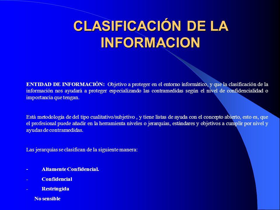CLASIFICACIÓN DE LA INFORMACION