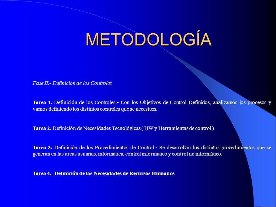 METODOLOGÍA Fase II.- Definición de los Controles