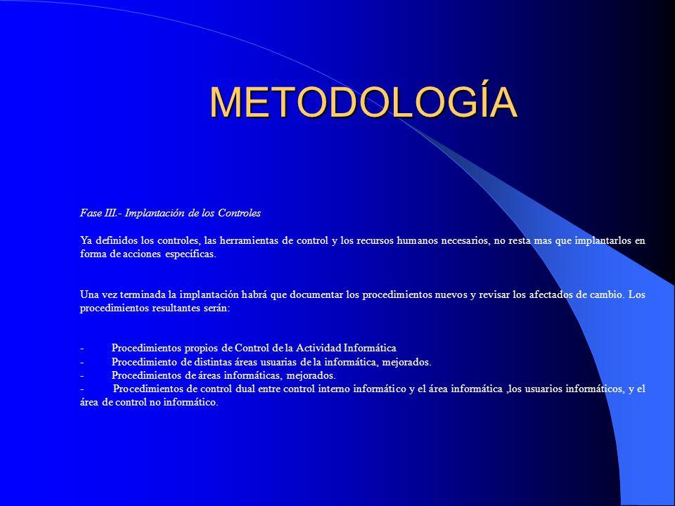 METODOLOGÍA Fase III.- Implantación de los Controles