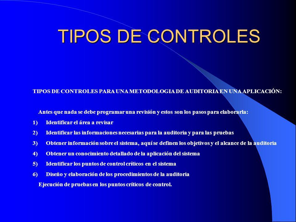 TIPOS DE CONTROLES TIPOS DE CONTROLES PARA UNA METODOLOGIA DE AUDITORIA EN UNA APLICACIÓN:
