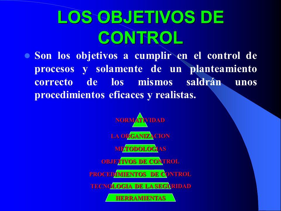 LOS OBJETIVOS DE CONTROL