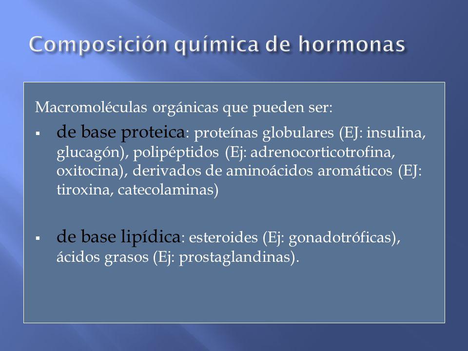 Composición química de hormonas