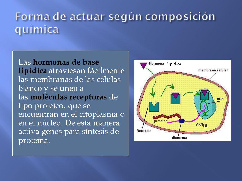 Forma de actuar según composición química