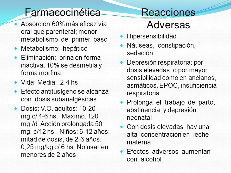 Farmacocinética Reacciones Adversas