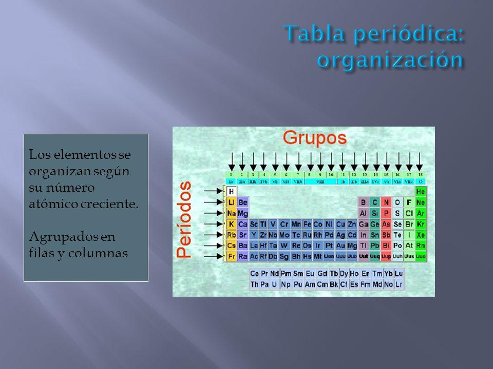 Tabla periódica: organización