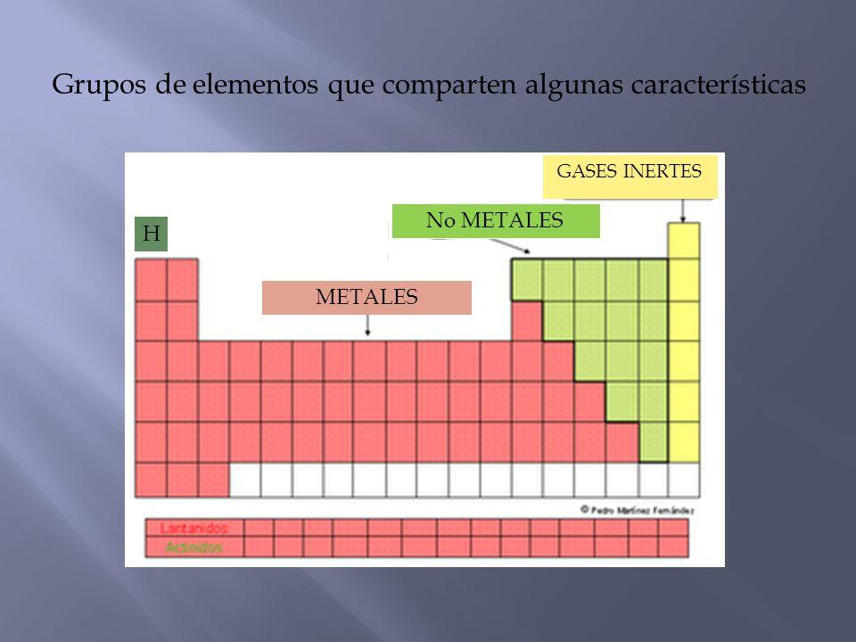 Grupos de elementos que comparten algunas características