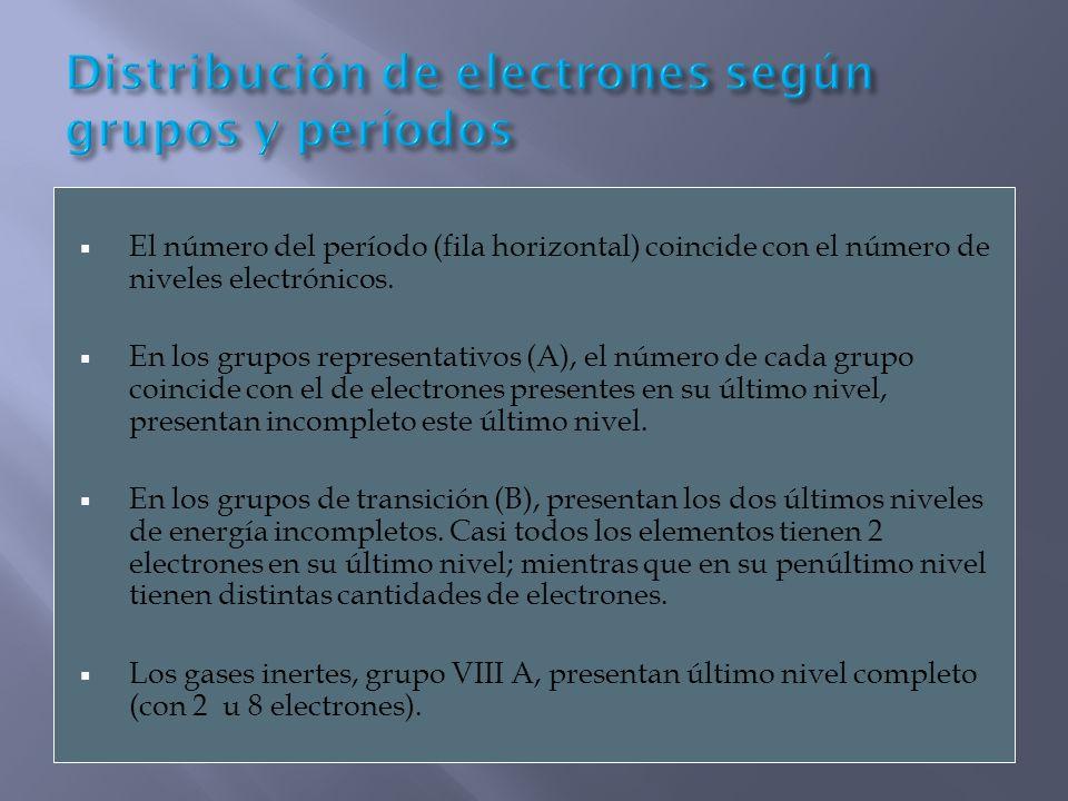 Distribución de electrones según grupos y períodos